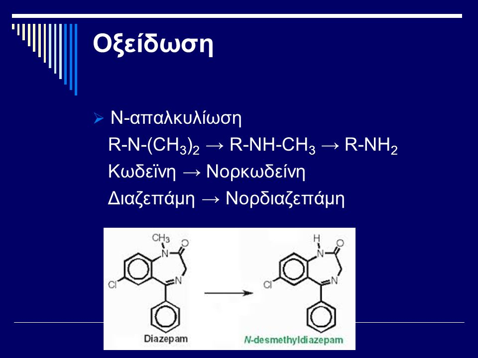 Οξείδωση Ν-απαλκυλίωση R-N-(CH3)2 → R-NH-CH3 → R-NH2