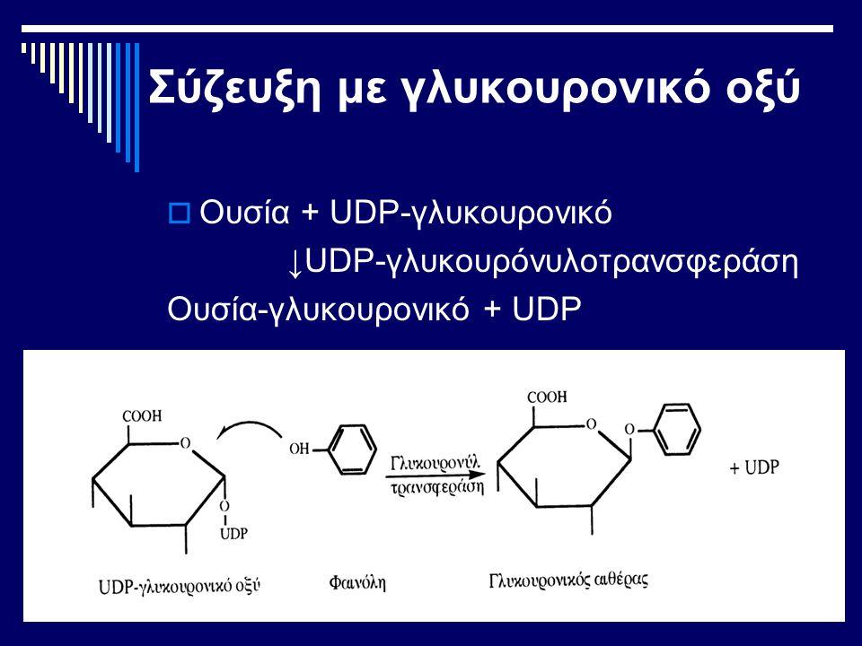 Σύζευξη με γλυκουρονικό οξύ