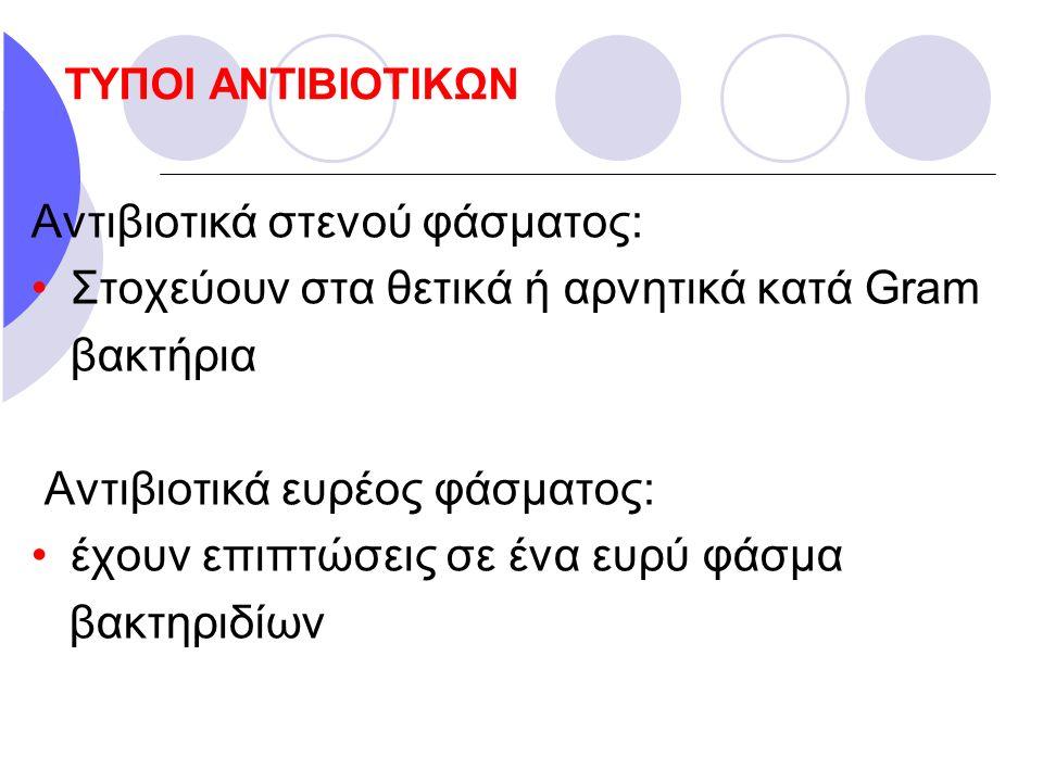 Αντιβιοτικά στενού φάσματος: