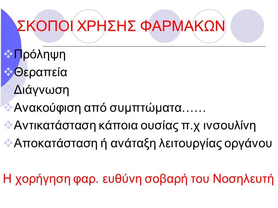 ΣΚΟΠΟΙ ΧΡΗΣΗΣ ΦΑΡΜΑΚΩΝ