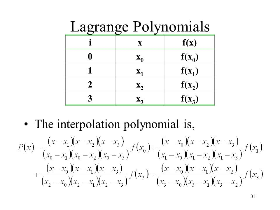 Lagrange Polynomials The interpolation polynomial is, i x f(x) x0