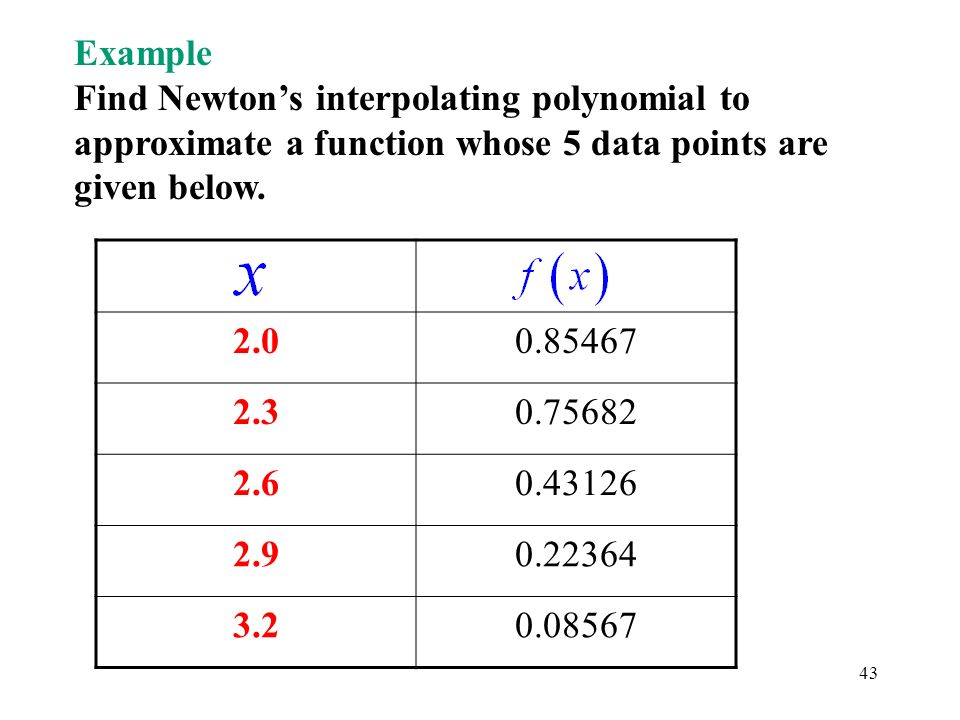 Example Find Newton's interpolating polynomial to approximate a function whose 5 data points are given below.