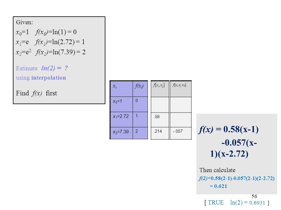 f(x) = 0.58(x-1) -0.057(x-1)(x-2.72) x0=1 f(x0)=ln(1) = 0