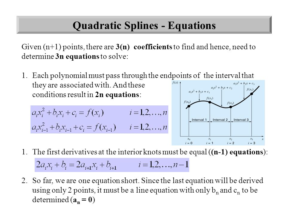 Quadratic Splines - Equations