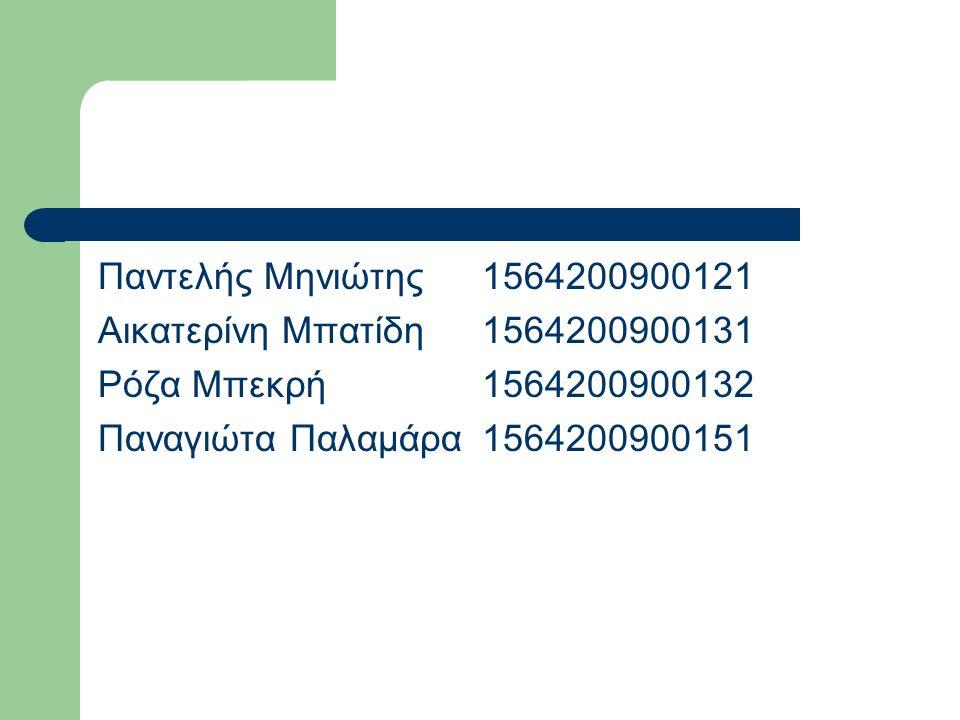 Παντελής Μηνιώτης 1564200900121 Αικατερίνη Μπατίδη 1564200900131.