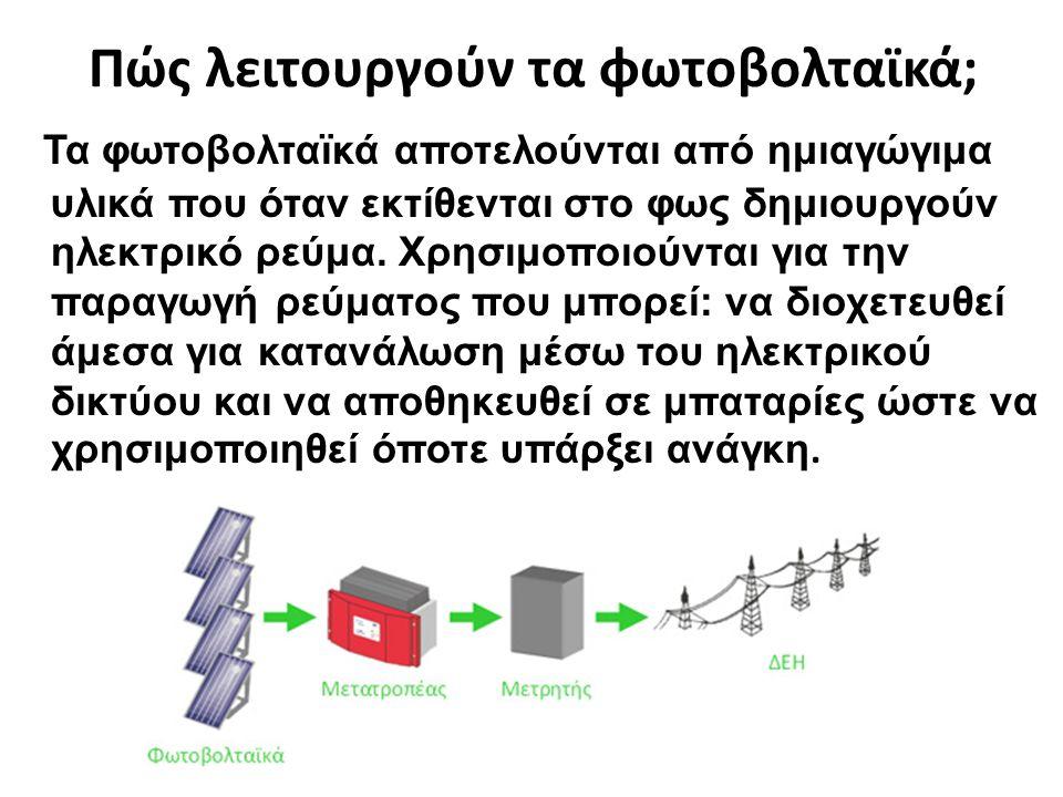 Πώς λειτουργούν τα φωτοβολταϊκά;