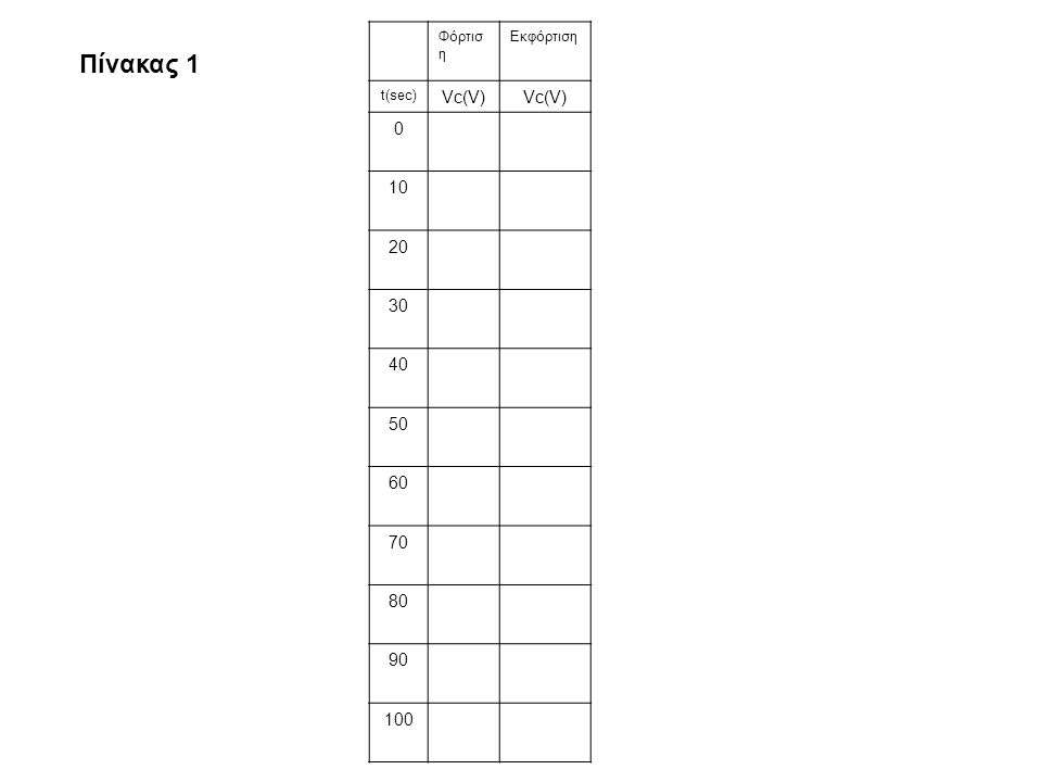 Πίνακας 1 Vc(V) 10 20 30 40 50 60 70 80 90 100 Φόρτιση Εκφόρτιση