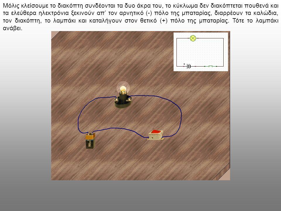 Μόλις κλείσουμε το διακόπτη συνδέονται τα δυο άκρα του, το κύκλωμα δεν διακόπτεται πουθενά και τα ελεύθερα ηλεκτρόνια ξεκινούν απ' τον αρνητικό (-) πόλο της μπαταρίας, διαρρέουν τα καλώδια, τον διακόπτη, το λαμπάκι και καταλήγουν στον θετικό (+) πόλο της μπαταρίας.