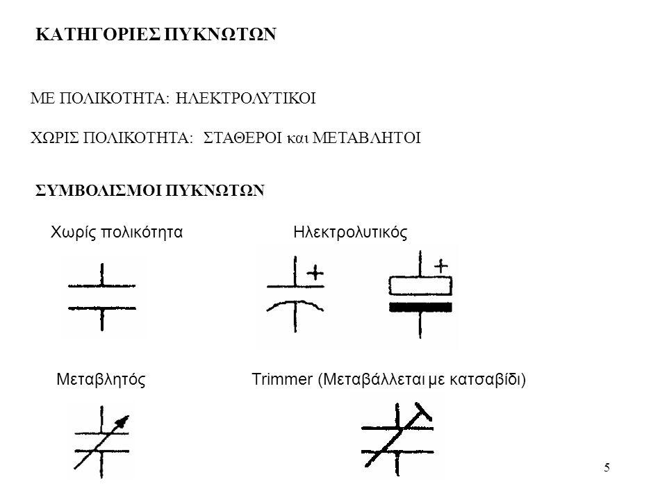 Trimmer (Μεταβάλλεται με κατσαβίδι)