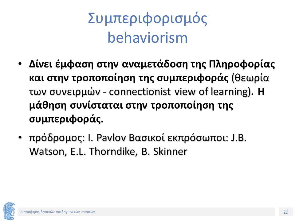 Συμπεριφορισμός behaviorism
