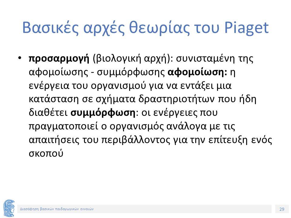 Βασικές αρχές θεωρίας του Piaget