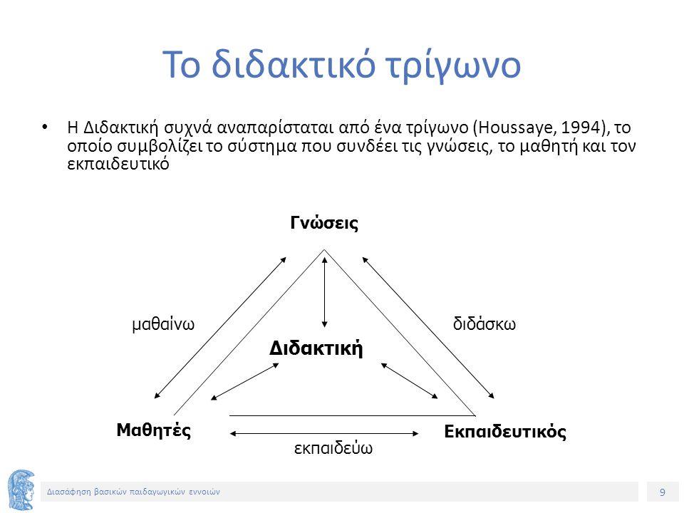 Το διδακτικό τρίγωνο