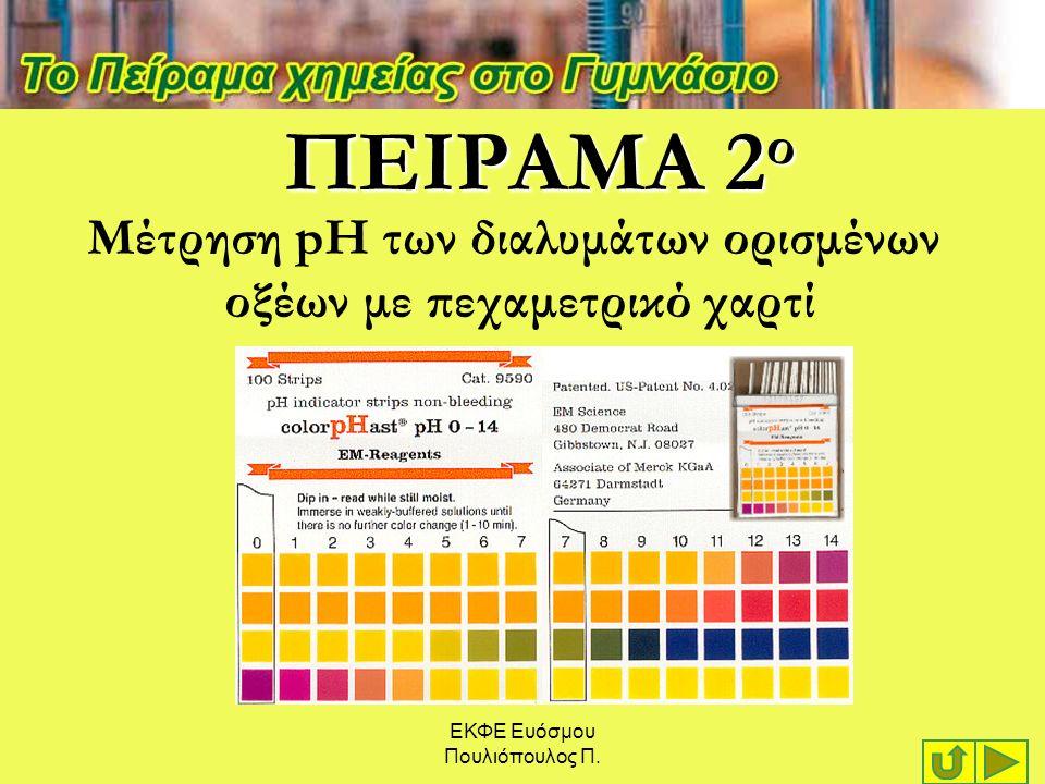 Μέτρηση pH των διαλυμάτων ορισμένων οξέων με πεχαμετρικό χαρτί