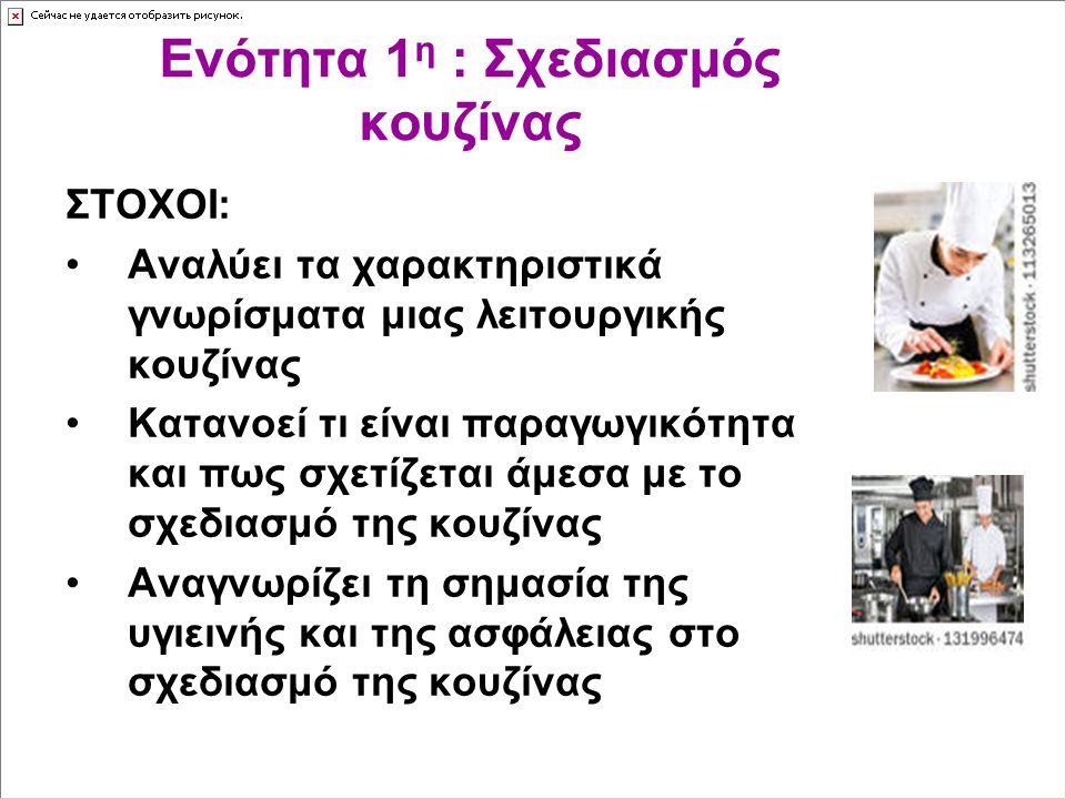 Ενότητα 1η : Σχεδιασμός κουζίνας