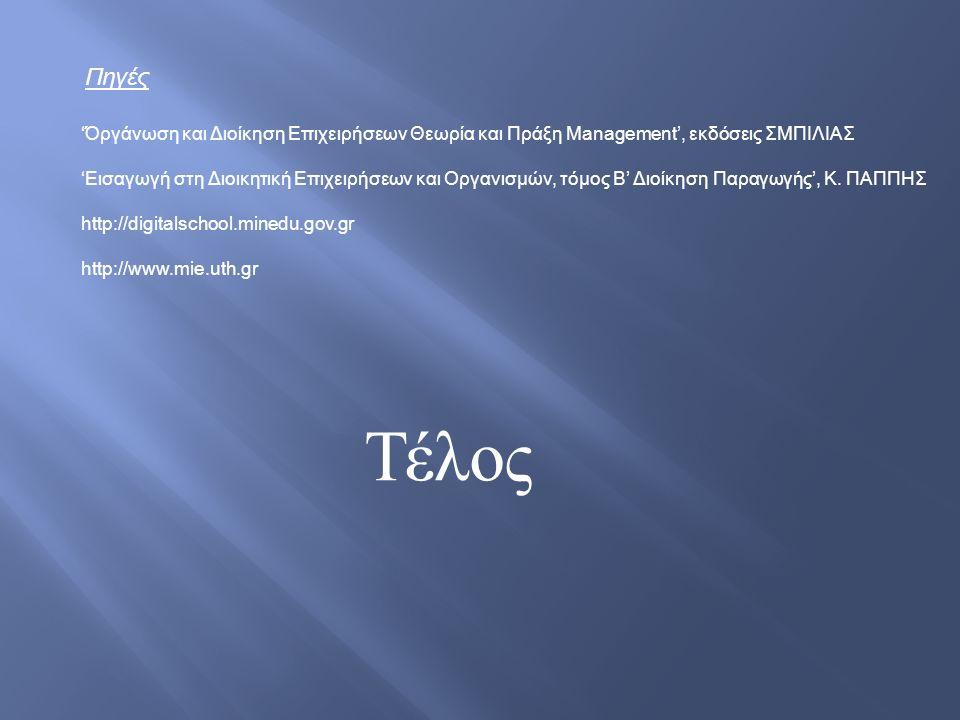 Πηγές 'Όργάνωση και Διοίκηση Επιχειρήσεων Θεωρία και Πράξη Management', εκδόσεις ΣΜΠΙΛΙΑΣ.