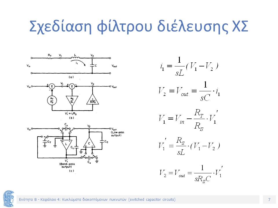 Σχεδίαση φίλτρου διέλευσης ΧΣ