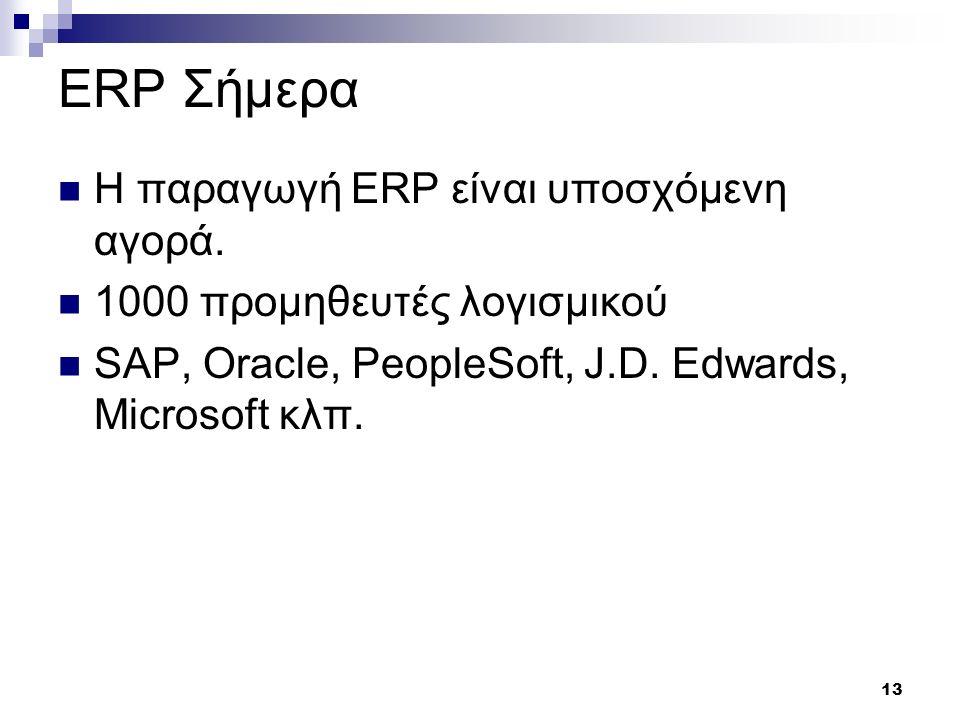 ERP Σήμερα Η παραγωγή ERP είναι υποσχόμενη αγορά.