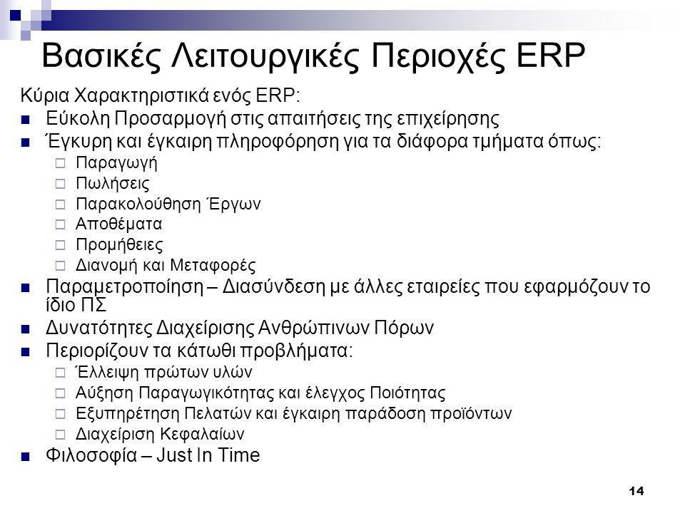 Βασικές Λειτουργικές Περιοχές ERP