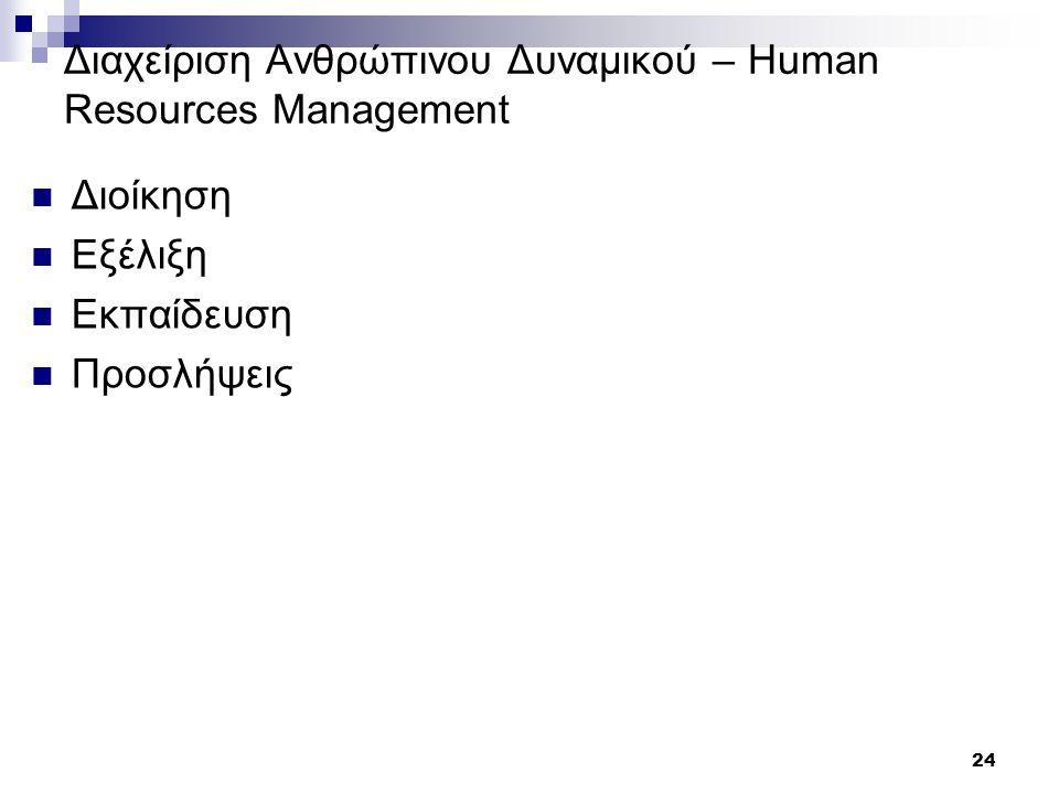Διαχείριση Ανθρώπινου Δυναμικού – Human Resources Management