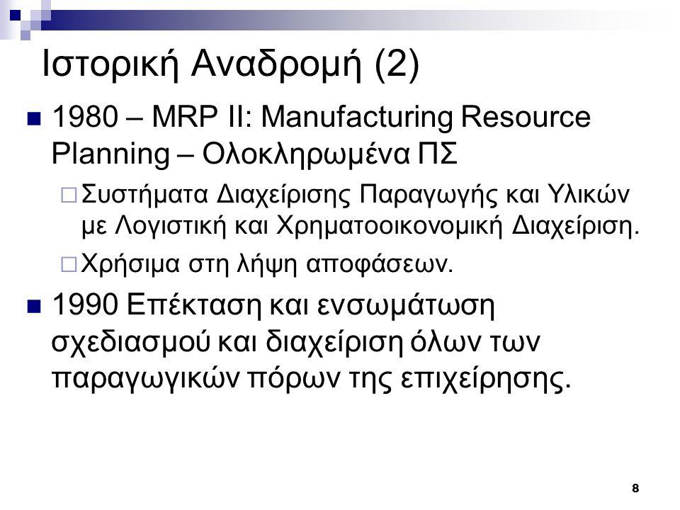 Ιστορική Αναδρομή (2) 1980 – MRP II: Manufacturing Resource Planning – Ολοκληρωμένα ΠΣ.