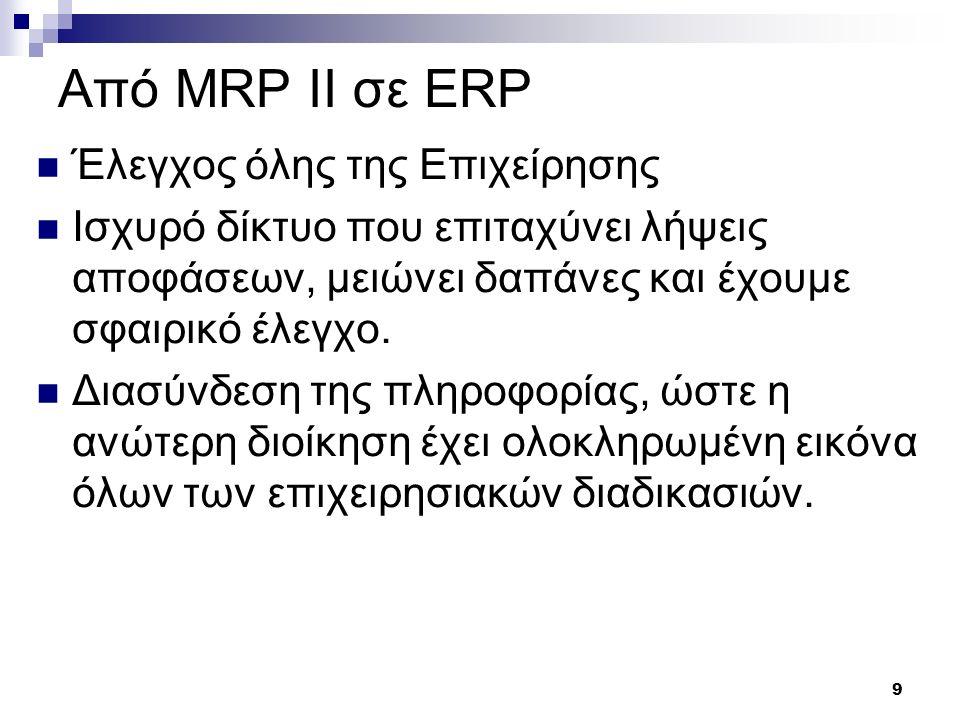 Από MRP II σε ERP Έλεγχος όλης της Επιχείρησης