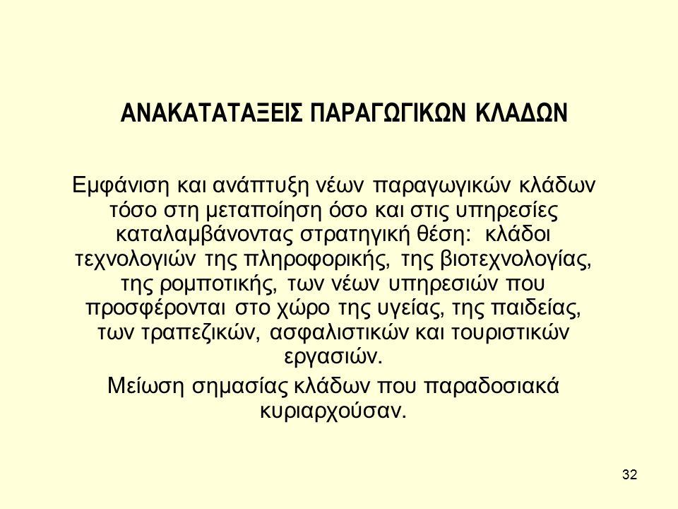 ΑΝΑΚΑΤΑΤΑΞΕΙΣ ΠΑΡΑΓΩΓΙΚΩΝ ΚΛΑΔΩΝ