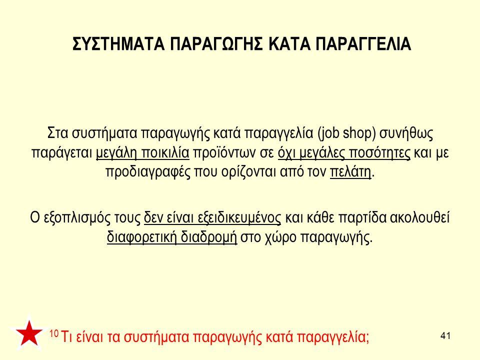 ΣΥΣΤΗΜΑΤΑ ΠΑΡΑΓΩΓΗΣ ΚΑΤΑ ΠΑΡΑΓΓΕΛΙΑ