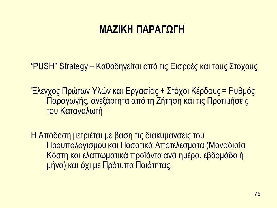 ΜΑΖΙΚΗ ΠΑΡΑΓΩΓΗ PUSH Strategy – Καθοδηγείται από τις Εισροές και τους Στόχους.