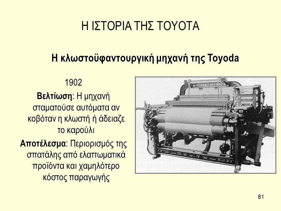 Η κλωστοϋφαντουργική μηχανή της Toyoda
