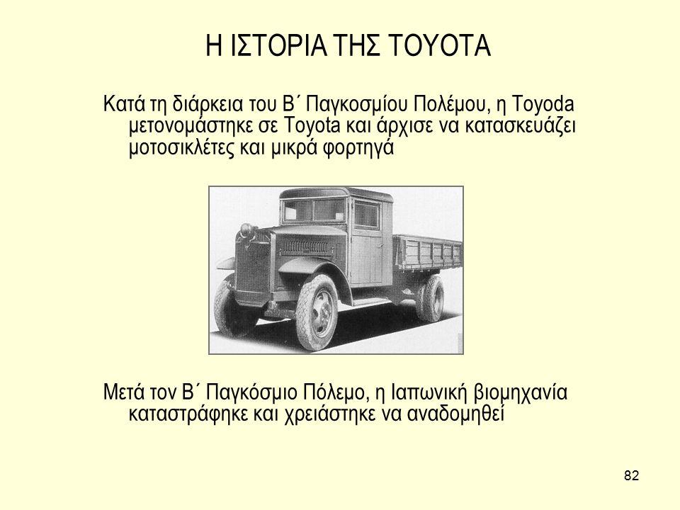 Η ΙΣΤΟΡΙΑ ΤΗΣ TOYOTA