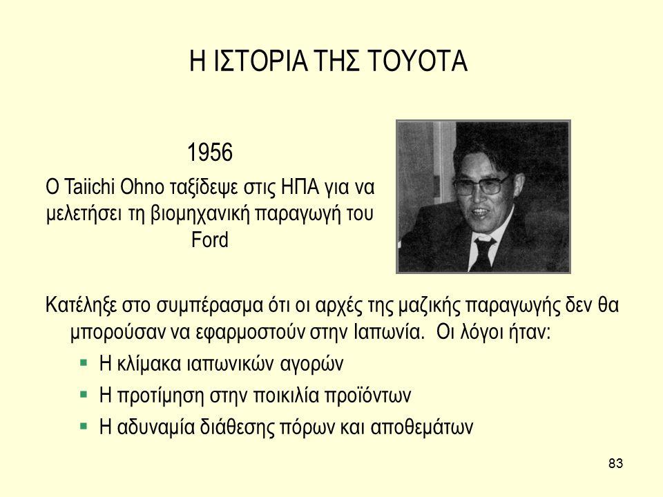 Η ΙΣΤΟΡΙΑ ΤΗΣ TOYOTA 1956. Ο Taiichi Ohno ταξίδεψε στις ΗΠΑ για να μελετήσει τη βιομηχανική παραγωγή του Ford.