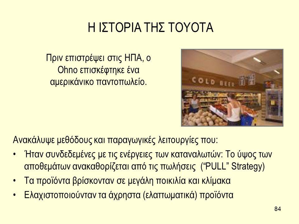 Η ΙΣΤΟΡΙΑ ΤΗΣ TOYOTA Πριν επιστρέψει στις ΗΠΑ, ο Ohno επισκέφτηκε ένα αμερικάνικο παντοπωλείο. Ανακάλυψε μεθόδους και παραγωγικές λειτουργίες που: