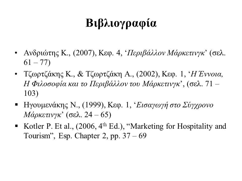 Βιβλιογραφία Ανδριώτης Κ., (2007), Κεφ. 4, 'Περιβάλλον Μάρκετινγκ' (σελ. 61 – 77)