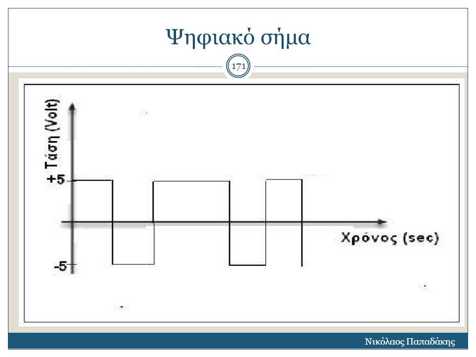 Ψηφιακό σήμα Νικόλαος Παπαδάκης
