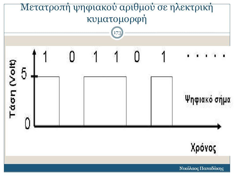 Μετατροπή ψηφιακού αριθμού σε ηλεκτρική κυματομορφή