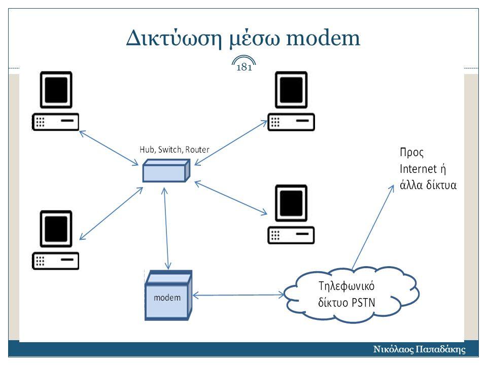 Δικτύωση μέσω modem Νικόλαος Παπαδάκης