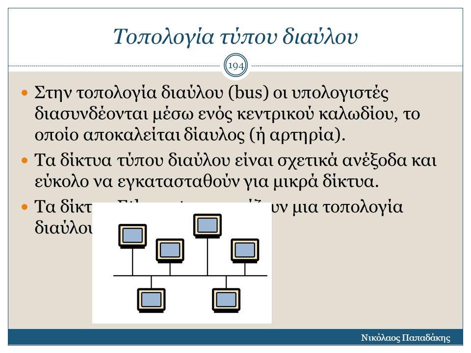 Τοπολογία τύπου διαύλου