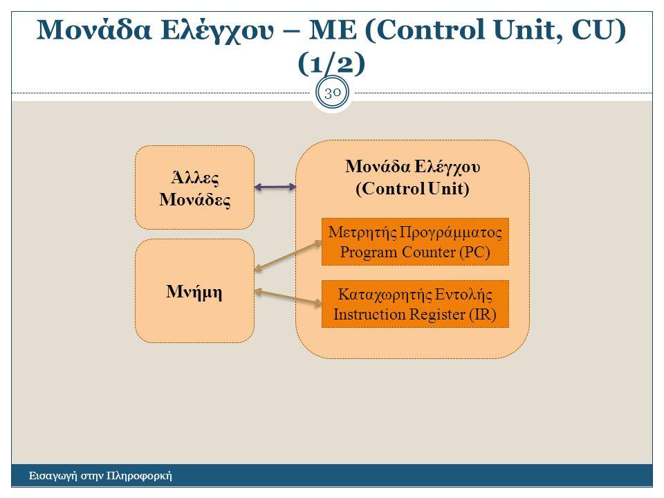 Μονάδα Ελέγχου – ΜΕ (Control Unit, CU) (1/2)