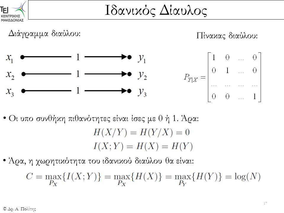 Ιδανικός Δίαυλος Διάγραμμα διαύλου: Πίνακας διαύλου: