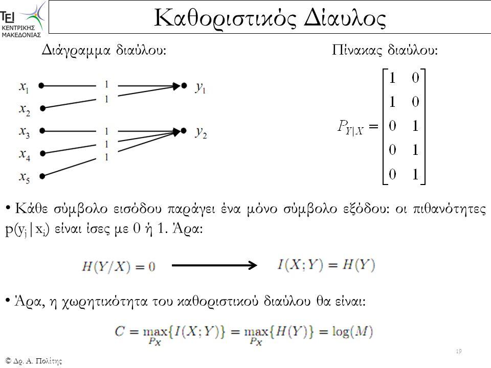 Καθοριστικός Δίαυλος Διάγραμμα διαύλου: Πίνακας διαύλου: