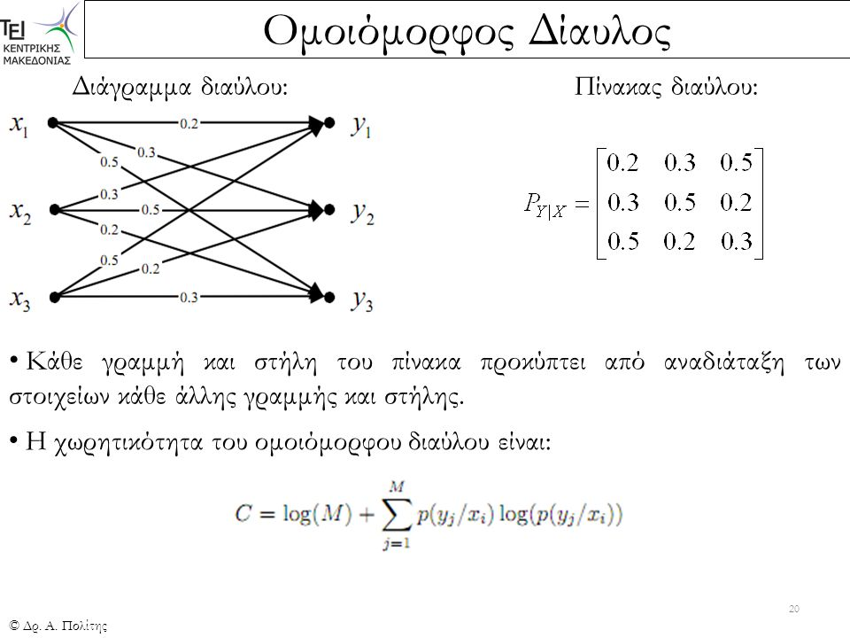 Ομοιόμορφος Δίαυλος Διάγραμμα διαύλου: Πίνακας διαύλου: