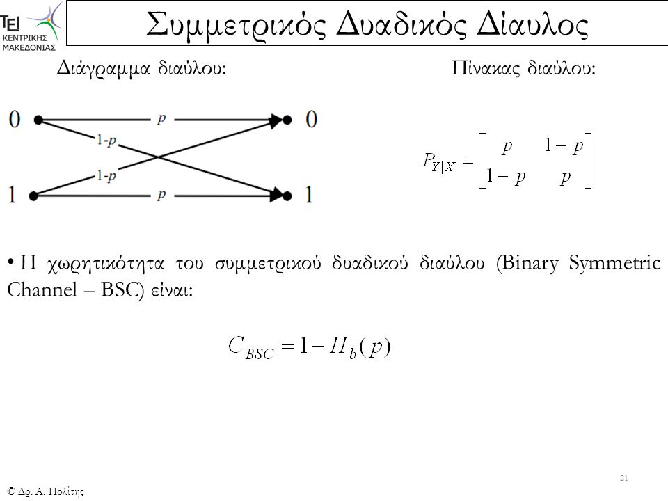 Συμμετρικός Δυαδικός Δίαυλος