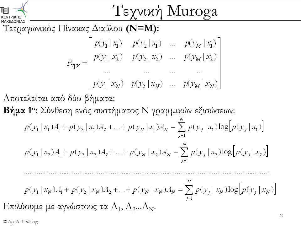 Τεχνική Muroga Τετραγωνικός Πίνακας Διαύλου (Ν=Μ):