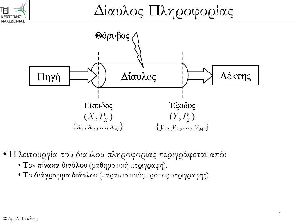 Δίαυλος Πληροφορίας Η λειτουργία του διαύλου πληροφορίας περιγράφεται από: Τον πίνακα διαύλου (μαθηματική περιγραφή).