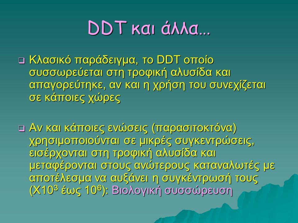 DDT και άλλα… Κλασικό παράδειγμα, το DDT οποίο συσσωρεύεται στη τροφική αλυσίδα και απαγορεύτηκε, αν και η χρήση του συνεχίζεται σε κάποιες χώρες.