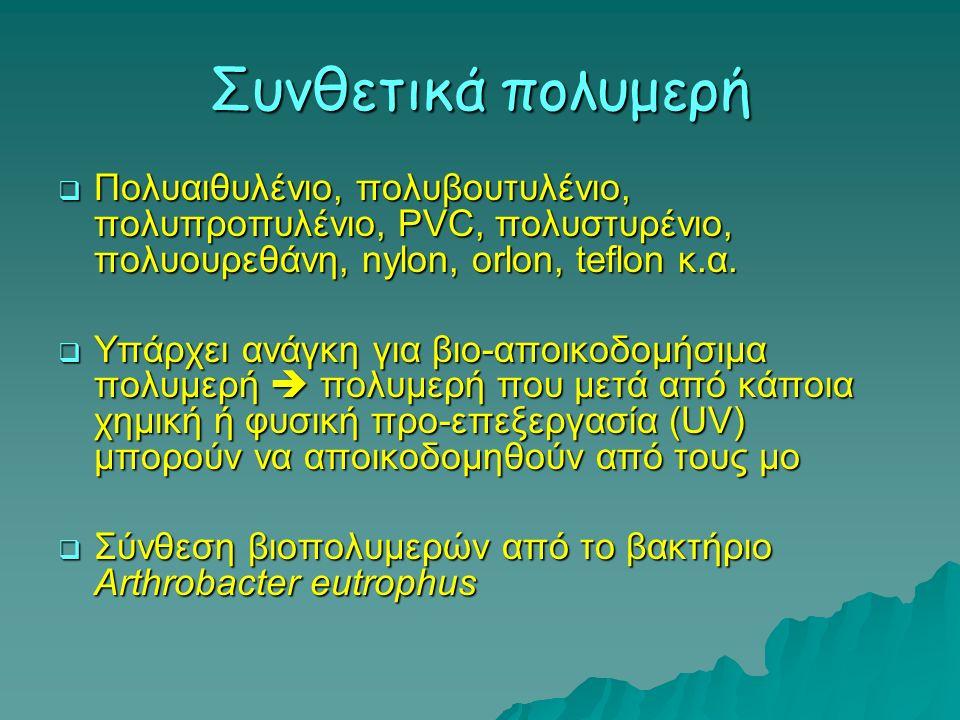 Συνθετικά πολυμερή Πολυαιθυλένιο, πολυβουτυλένιο, πολυπροπυλένιο, PVC, πολυστυρένιο, πολυουρεθάνη, nylon, orlon, teflon κ.α.