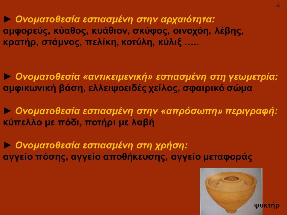 ► Ονοματοθεσία εστιασμένη στην αρχαιότητα: