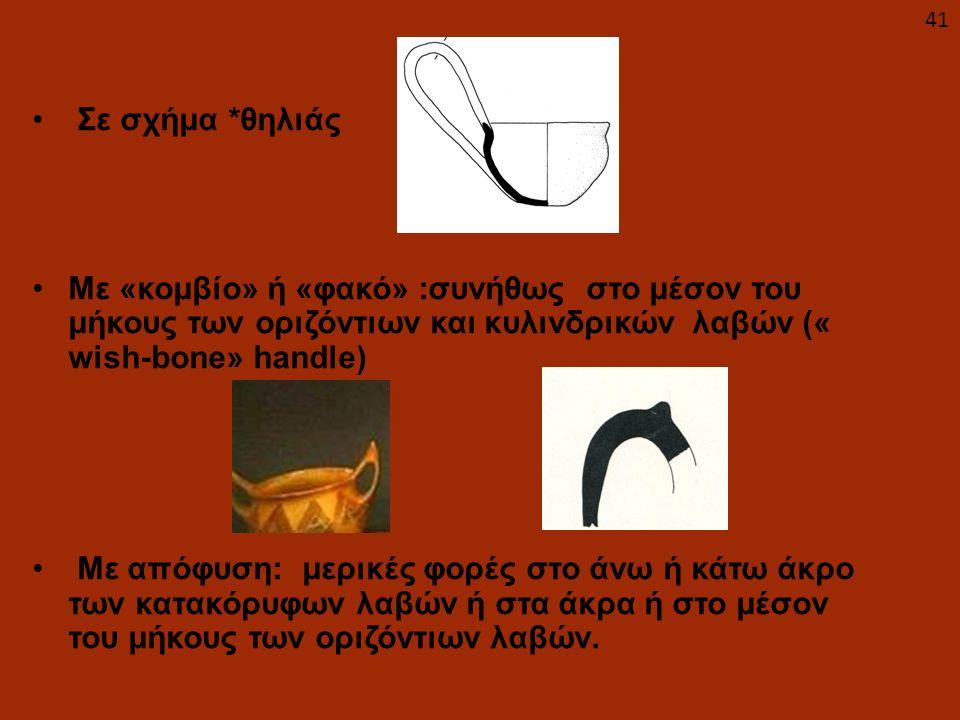 Σε σχήμα *θηλιάς Με «κομβίο» ή «φακό» :συνήθως στο μέσον του μήκους των οριζόντιων και κυλινδρικών λαβών (« wish-bone» handle)