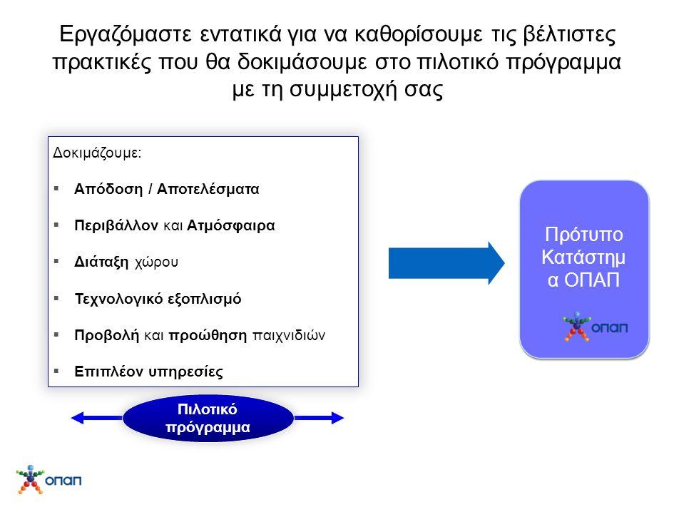 Πρότυπο Κατάστημα ΟΠΑΠ