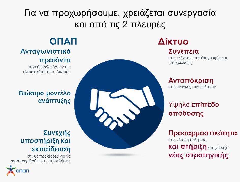 Για να προχωρήσουμε, χρειάζεται συνεργασία και από τις 2 πλευρές